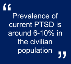 Current PTSD prevalence