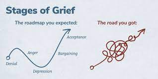 Stages of grief diagram